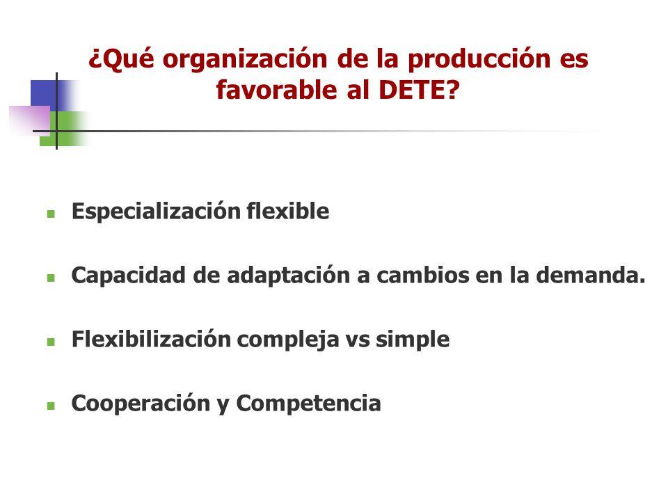 Especialización flexible Capacidad de adaptación a cambios en la demanda. Flexibilización compleja vs simple Cooperación y Competencia ¿Qué organizaci