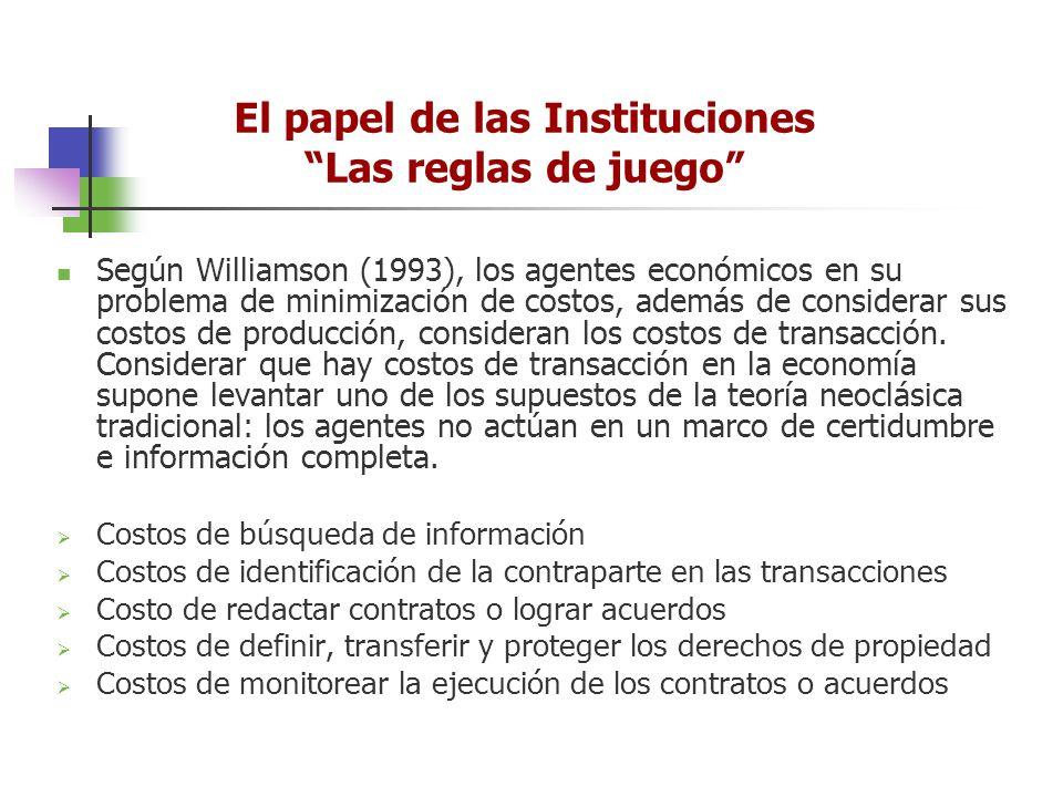 Según Williamson (1993), los agentes económicos en su problema de minimización de costos, además de considerar sus costos de producción, consideran lo