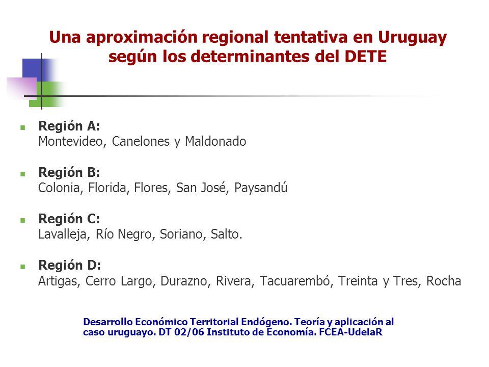 Una aproximación regional tentativa en Uruguay según los determinantes del DETE Región A: Montevideo, Canelones y Maldonado Región B: Colonia, Florida