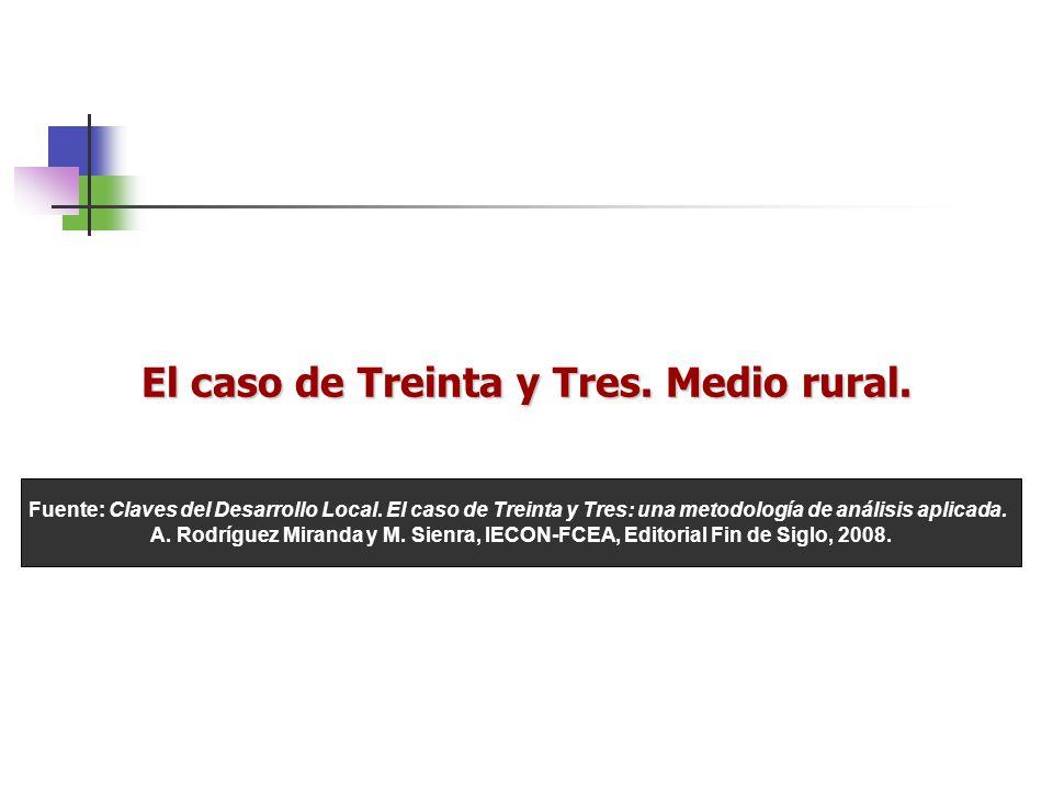 El caso de Treinta y Tres. Medio rural. Fuente: Claves del Desarrollo Local. El caso de Treinta y Tres: una metodología de análisis aplicada. A. Rodrí