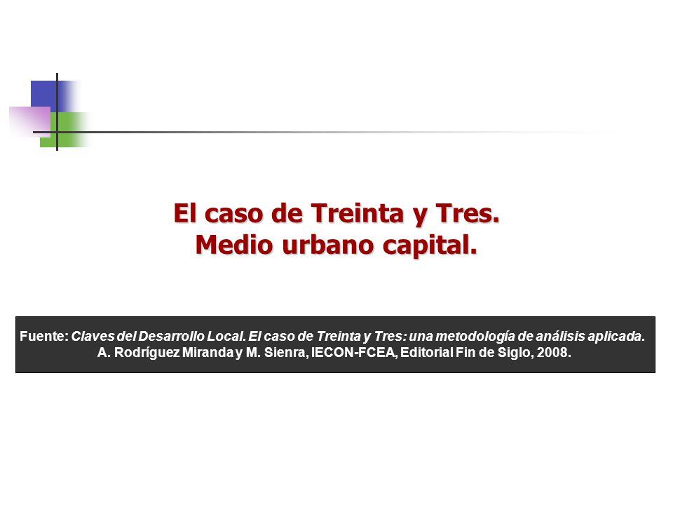 El caso de Treinta y Tres. Medio urbano capital. Fuente: Claves del Desarrollo Local. El caso de Treinta y Tres: una metodología de análisis aplicada.