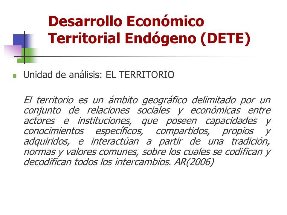 Unidad de análisis: EL TERRITORIO El territorio es un ámbito geográfico delimitado por un conjunto de relaciones sociales y económicas entre actores e