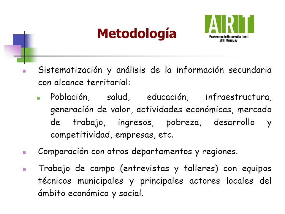 Sistematización y análisis de la información secundaria con alcance territorial: Población, salud, educación, infraestructura, generación de valor, ac