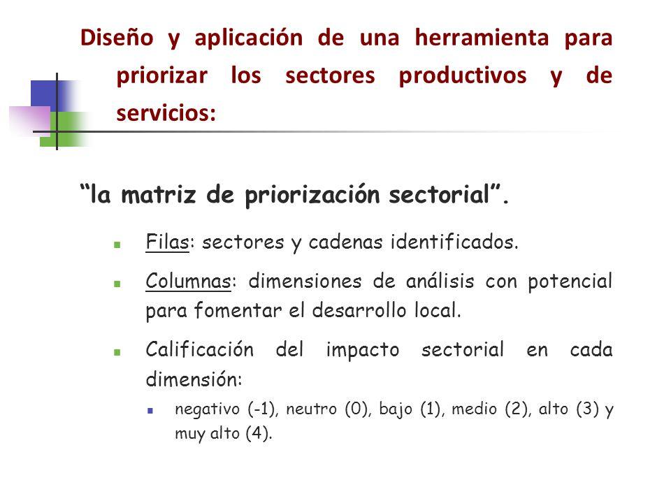 Diseño y aplicación de una herramienta para priorizar los sectores productivos y de servicios: la matriz de priorización sectorial. Filas: sectores y