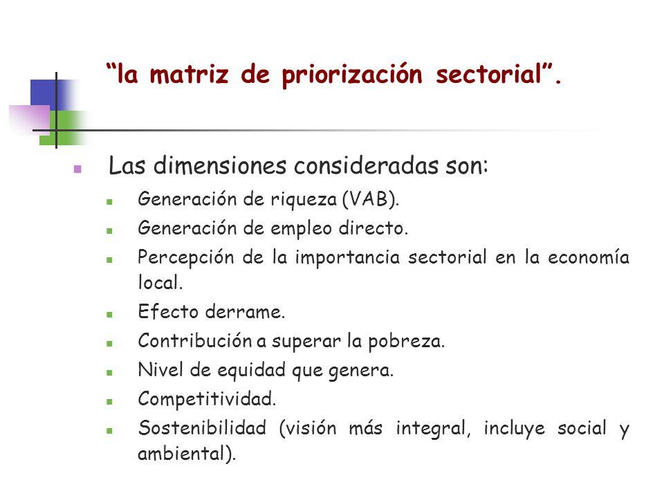 Las dimensiones consideradas son: Generación de riqueza (VAB). Generación de empleo directo. Percepción de la importancia sectorial en la economía loc