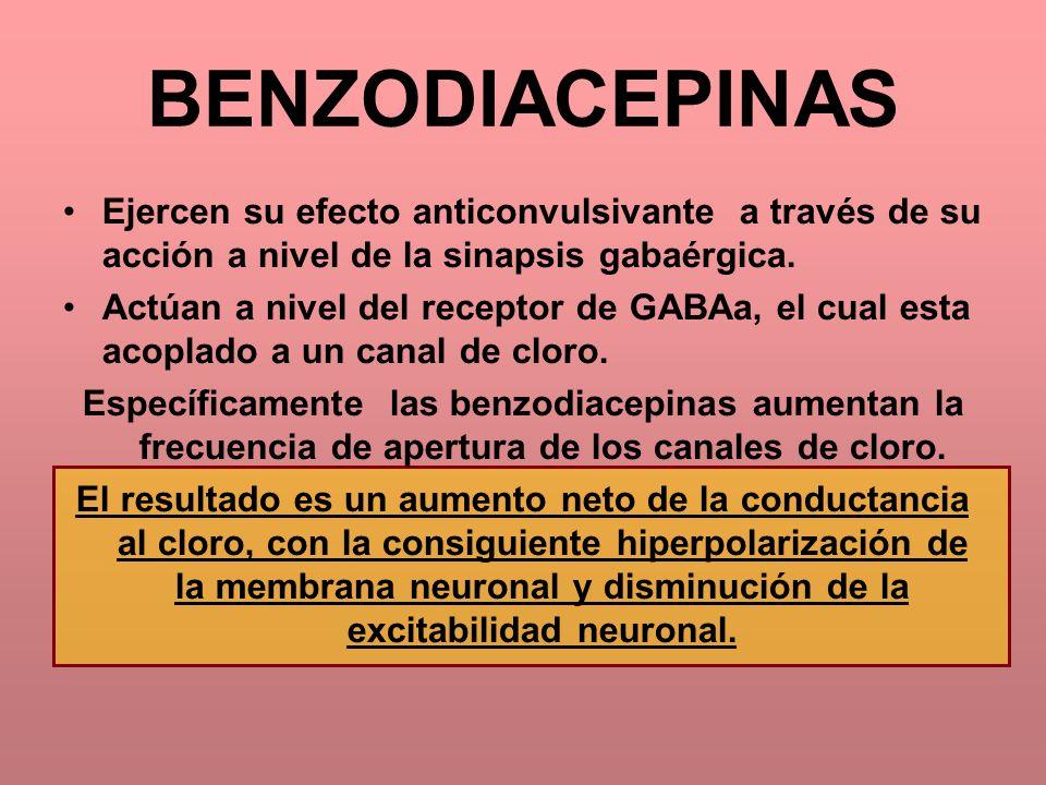 BENZODIACEPINAS Ejercen su efecto anticonvulsivante a través de su acción a nivel de la sinapsis gabaérgica. Actúan a nivel del receptor de GABAa, el