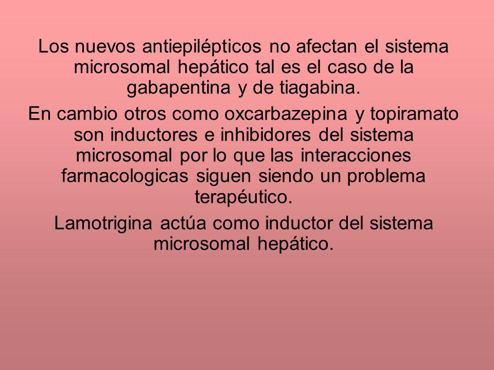 Los nuevos antiepilépticos no afectan el sistema microsomal hepático tal es el caso de la gabapentina y de tiagabina. En cambio otros como oxcarbazepi