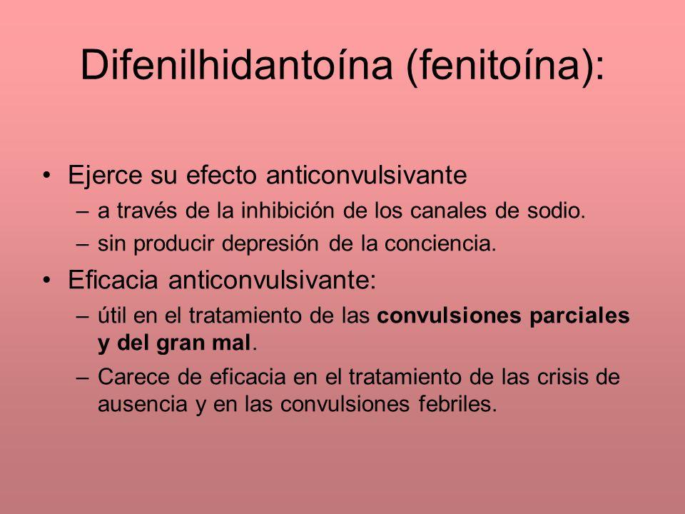 Difenilhidantoína (fenitoína): Ejerce su efecto anticonvulsivante –a través de la inhibición de los canales de sodio. –sin producir depresión de la co