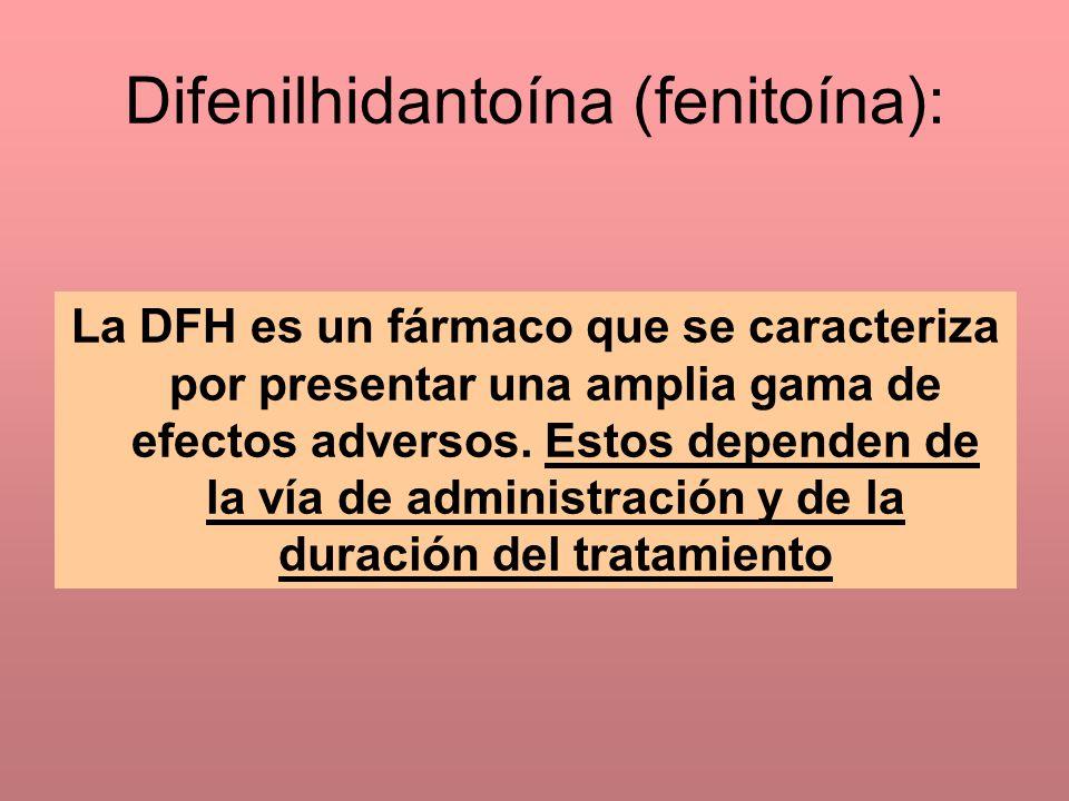 La DFH es un fármaco que se caracteriza por presentar una amplia gama de efectos adversos. Estos dependen de la vía de administración y de la duración