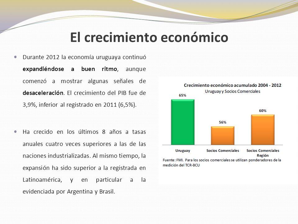 El crecimiento económico Durante 2012 la economía uruguaya continuó expandiéndose a buen ritmo, aunque comenzó a mostrar algunas señales de desaceleración.