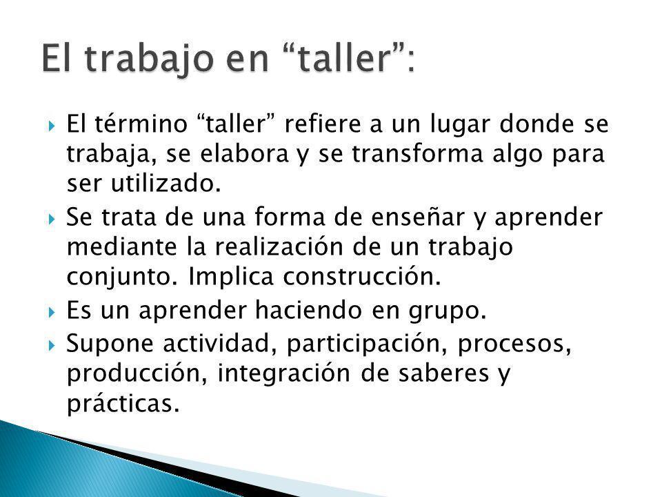 El término taller refiere a un lugar donde se trabaja, se elabora y se transforma algo para ser utilizado.