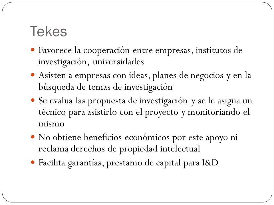 Tekes Favorece la cooperación entre empresas, institutos de investigación, universidades Asisten a empresas con ideas, planes de negocios y en la búsq