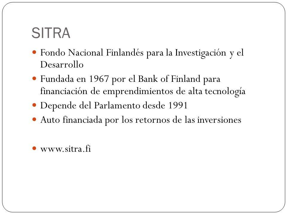 SITRA Fondo Nacional Finlandés para la Investigación y el Desarrollo Fundada en 1967 por el Bank of Finland para financiación de emprendimientos de al