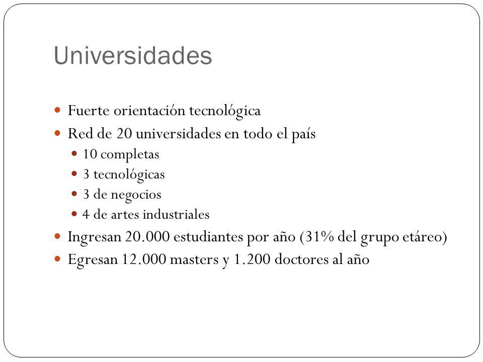 Universidades Fuerte orientación tecnológica Red de 20 universidades en todo el país 10 completas 3 tecnológicas 3 de negocios 4 de artes industriales