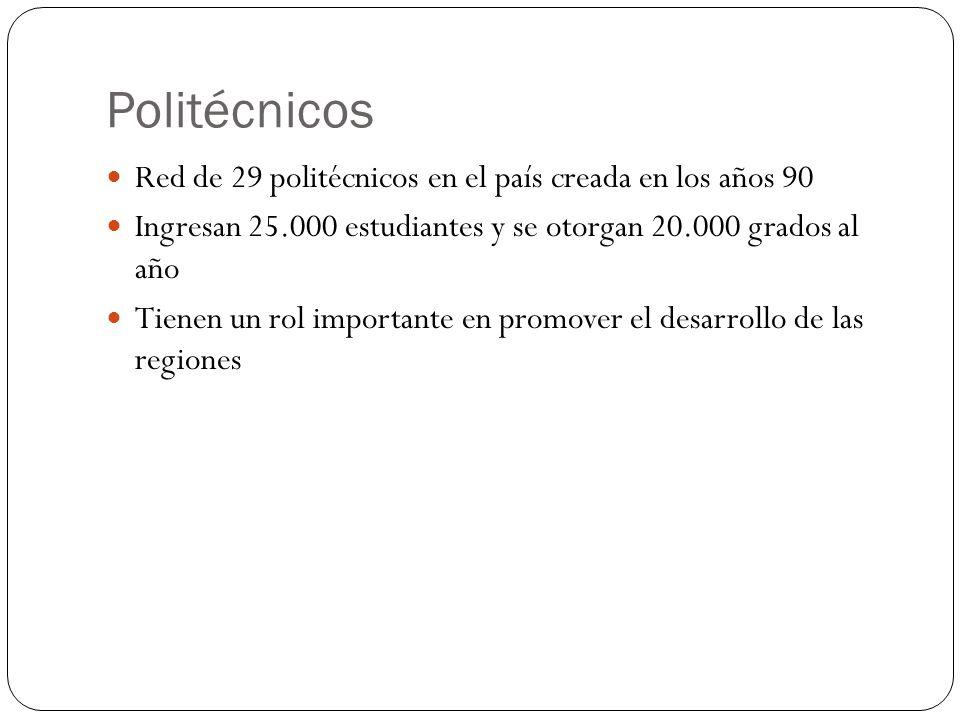 Politécnicos Red de 29 politécnicos en el país creada en los años 90 Ingresan 25.000 estudiantes y se otorgan 20.000 grados al año Tienen un rol impor