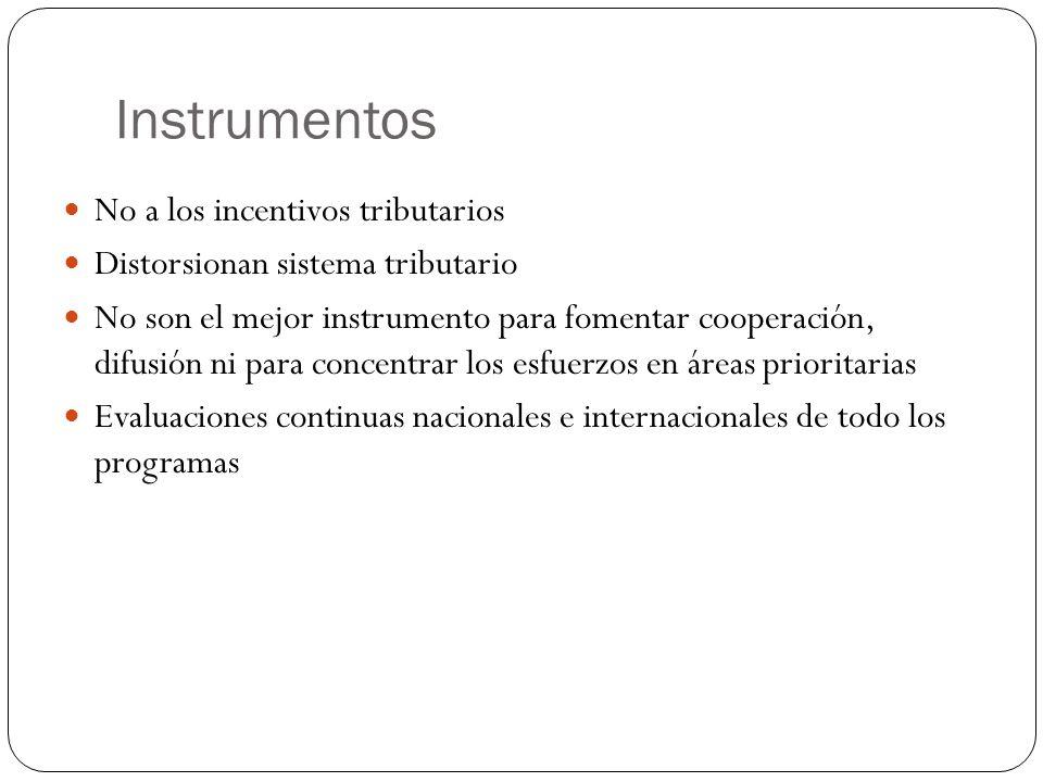 Instrumentos No a los incentivos tributarios Distorsionan sistema tributario No son el mejor instrumento para fomentar cooperación, difusión ni para c