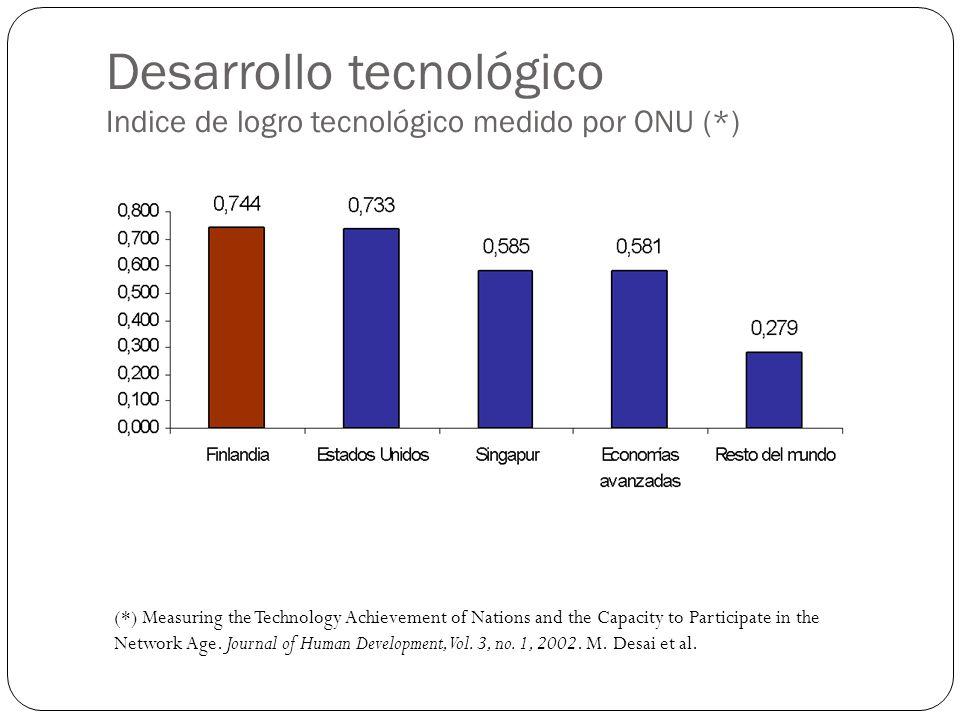 Desarrollo tecnológico Indice de logro tecnológico medido por ONU (*) (*) Measuring the Technology Achievement of Nations and the Capacity to Particip