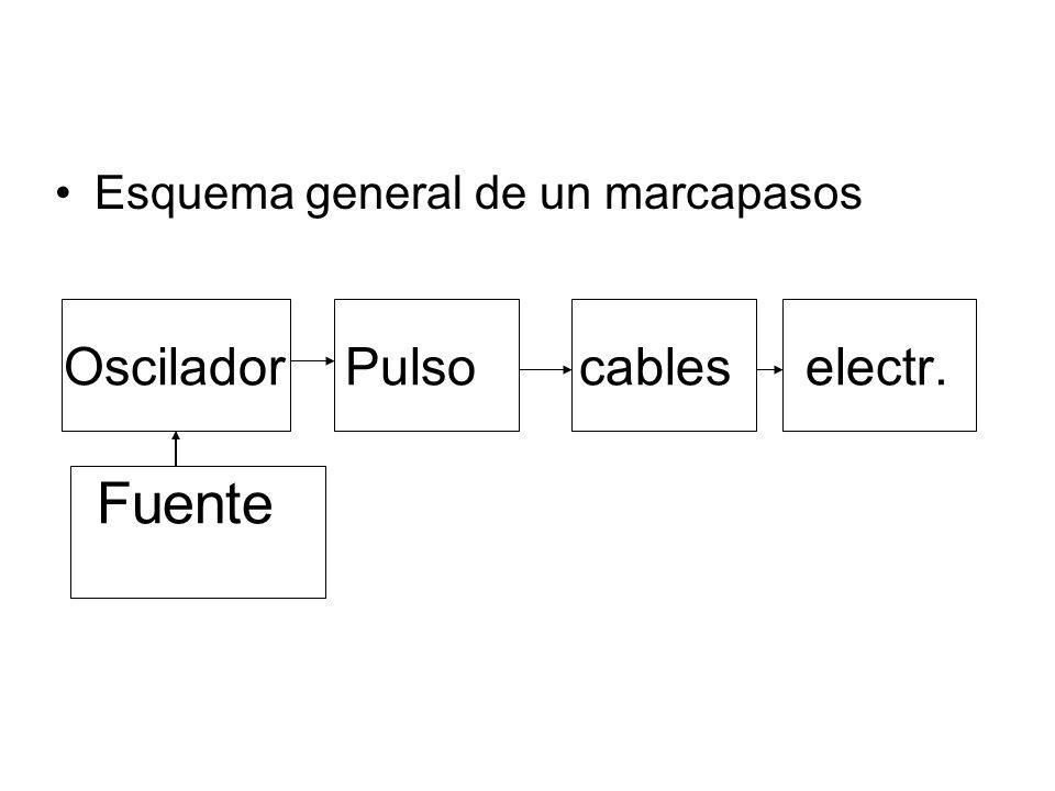 Oscilador Pulso cables electr. Fuente Esquema general de un marcapasos