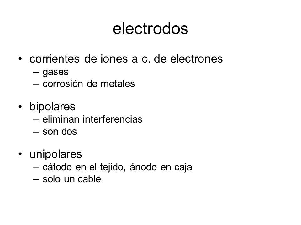 electrodos corrientes de iones a c.