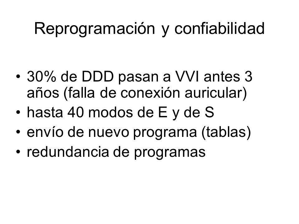 Reprogramación y confiabilidad 30% de DDD pasan a VVI antes 3 años (falla de conexión auricular) hasta 40 modos de E y de S envío de nuevo programa (tablas) redundancia de programas