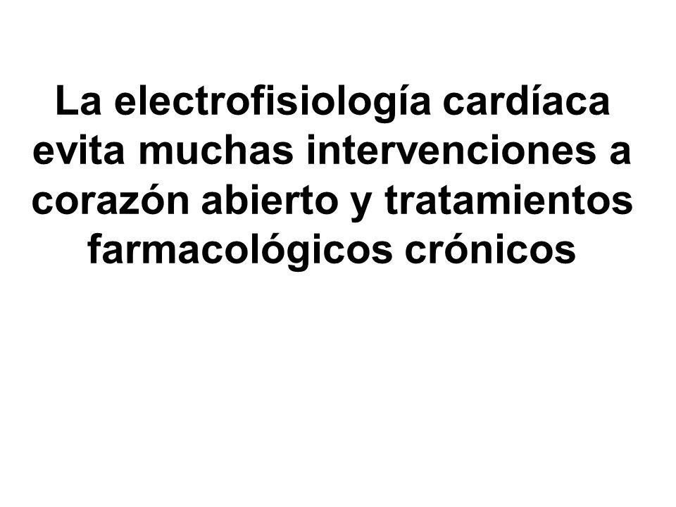 La electrofisiología cardíaca evita muchas intervenciones a corazón abierto y tratamientos farmacológicos crónicos