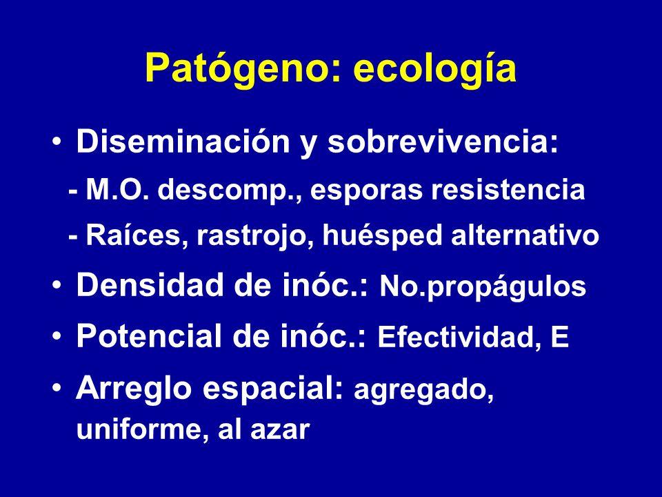 Patógeno: ecología Diseminación y sobrevivencia: - M.O. descomp., esporas resistencia - Raíces, rastrojo, huésped alternativo Densidad de inóc.: No.pr