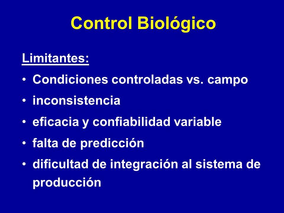 Control Biológico Limitantes: Condiciones controladas vs. campo inconsistencia eficacia y confiabilidad variable falta de predicción dificultad de int