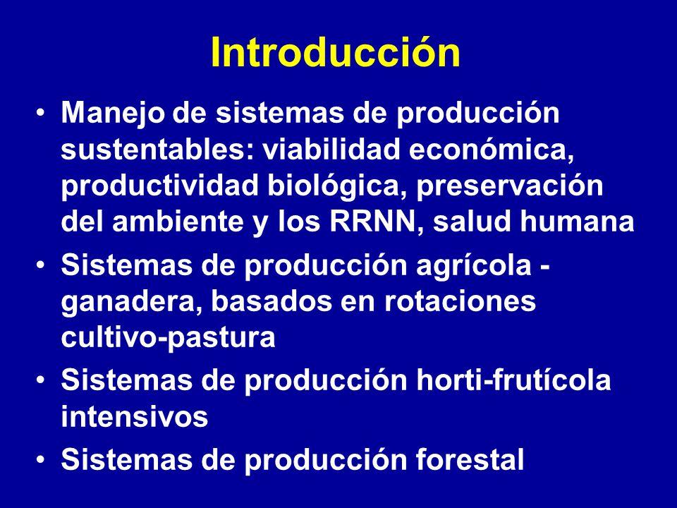 Introducción Manejo de sistemas de producción sustentables: viabilidad económica, productividad biológica, preservación del ambiente y los RRNN, salud