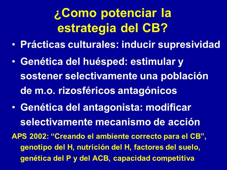 ¿Como potenciar la estrategia del CB? Prácticas culturales: inducir supresividad Genética del huésped: estimular y sostener selectivamente una poblaci