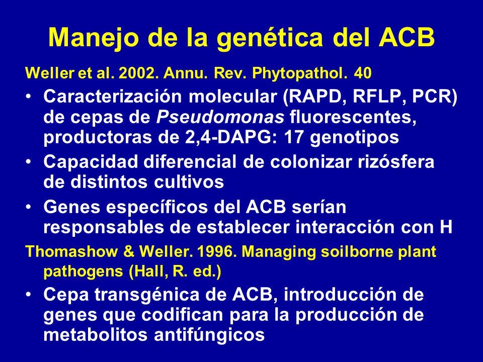 Manejo de la genética del ACB Weller et al. 2002. Annu. Rev. Phytopathol. 40 Caracterización molecular (RAPD, RFLP, PCR) de cepas de Pseudomonas fluor