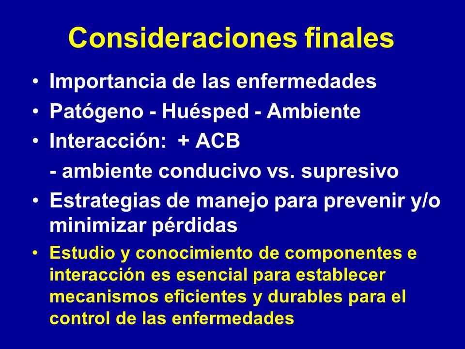 Consideraciones finales Importancia de las enfermedades Patógeno - Huésped - Ambiente Interacción: + ACB - ambiente conducivo vs. supresivo Estrategia