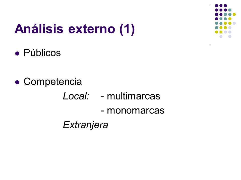Análisis externo (1) Públicos Competencia Local: - multimarcas - monomarcas Extranjera