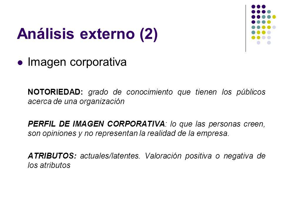 Análisis externo (2) Imagen corporativa NOTORIEDAD: grado de conocimiento que tienen los públicos acerca de una organización PERFIL DE IMAGEN CORPORAT