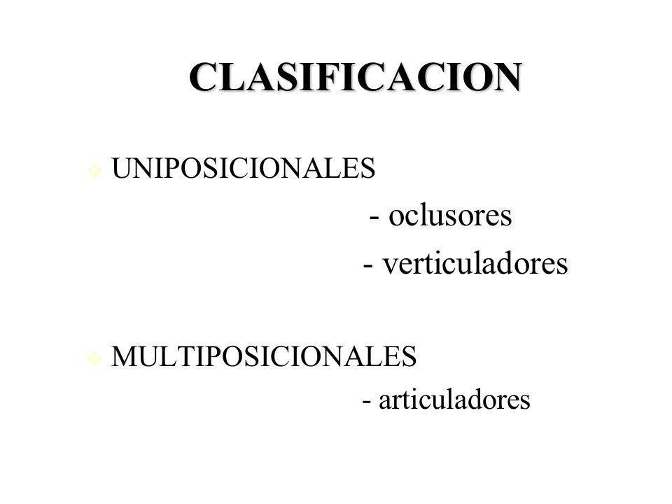 CLASIFICACION UNIPOSICIONALES - oclusores - verticuladores MULTIPOSICIONALES - articuladores