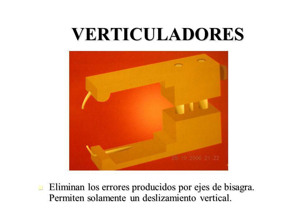 VERTICULADORES Eliminan los errores producidos por ejes de bisagra. Permiten solamente un deslizamiento vertical. Eliminan los errores producidos por