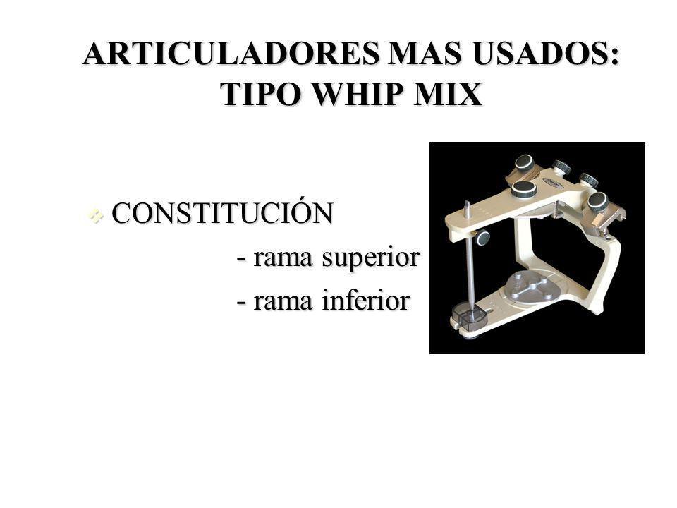ARTICULADORES MAS USADOS: TIPO WHIP MIX CONSTITUCIÓN CONSTITUCIÓN - rama superior - rama superior - rama inferior - rama inferior