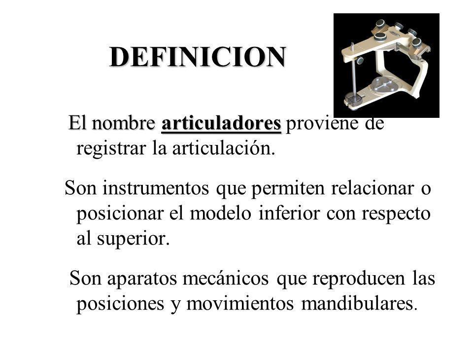 DEFINICION El nombre articuladores El nombre articuladores proviene de registrar la articulación. Son instrumentos que permiten relacionar o posiciona