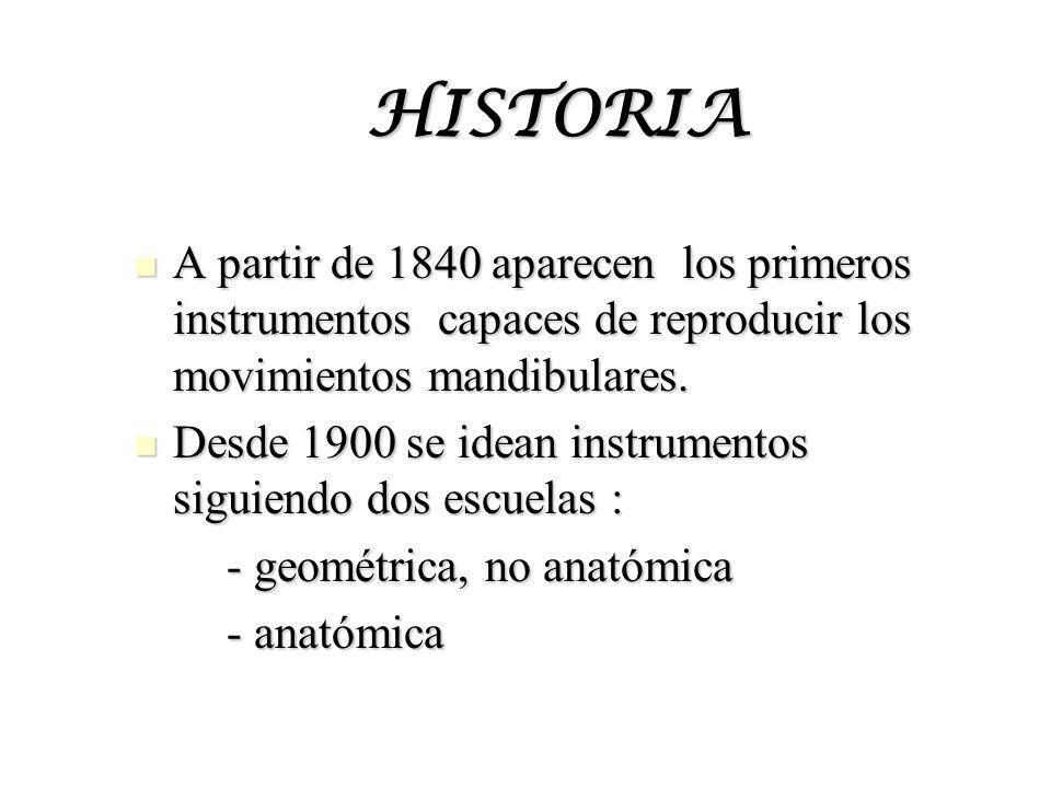 HISTORIA A partir de 1840 aparecen los primeros instrumentos capaces de reproducir los movimientos mandibulares. A partir de 1840 aparecen los primero