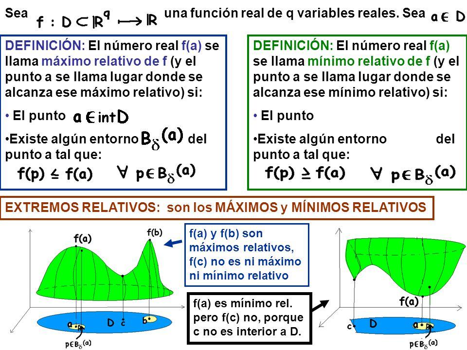 DEFINICIÓN: El número real f(a) se llama mínimo relativo de f (y el punto a se llama lugar donde se alcanza ese mínimo relativo) si: El punto Existe a