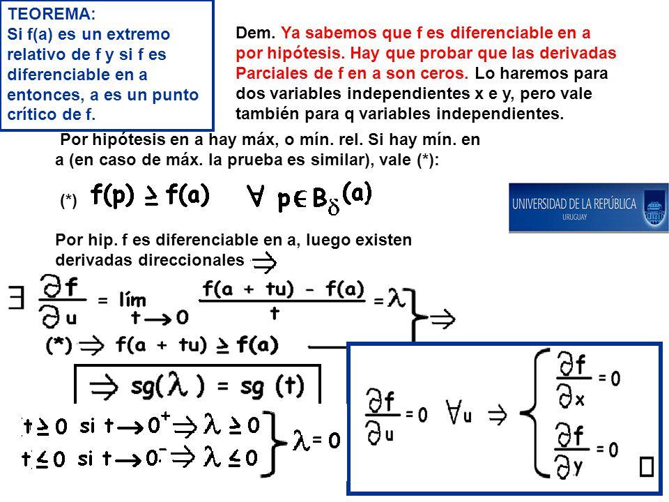 TEOREMA: Si f(a) es un extremo relativo de f y si f es diferenciable en a entonces, a es un punto crítico de f. Dem. Ya sabemos que f es diferenciable