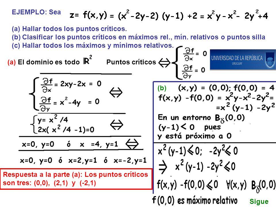 EJEMPLO: Sea (a)Hallar todos los puntos críticos. (b)Clasificar los puntos críticos en máximos rel., mín. relativos o puntos silla (c)Hallar todos los
