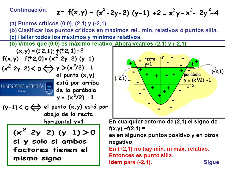 Continuación: (a)Puntos críticos (0,0), (2,1) y (-2,1). (b)Clasificar los puntos críticos en máximos rel., mín. relativos o puntos silla. (c) Hallar t