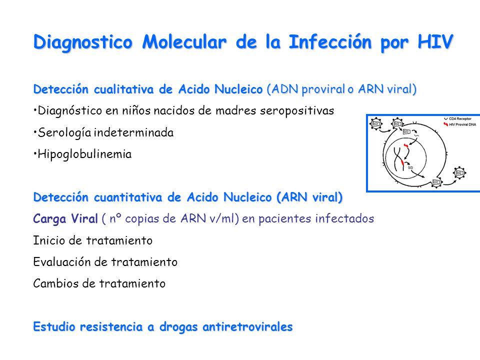 Diagnostico Molecular de la Infección por HIV Detección cualitativa de Acido Nucleico (ADN proviral o ARN viral) Diagnóstico en niños nacidos de madre