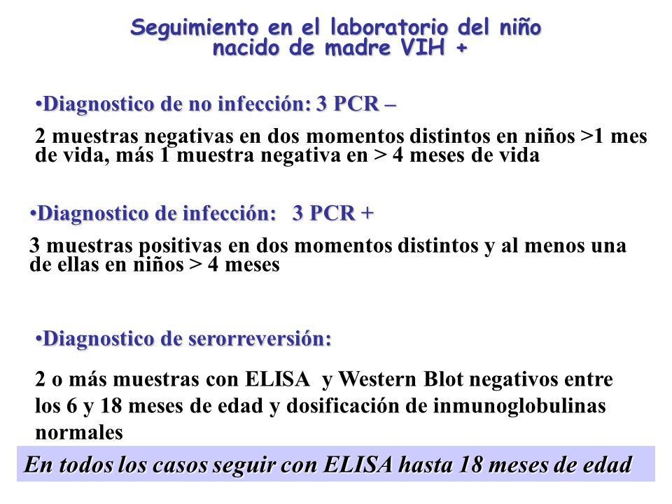 Diagnostico de no infección: 3 PCR –Diagnostico de no infección: 3 PCR – 2 muestras negativas en dos momentos distintos en niños >1 mes de vida, más 1
