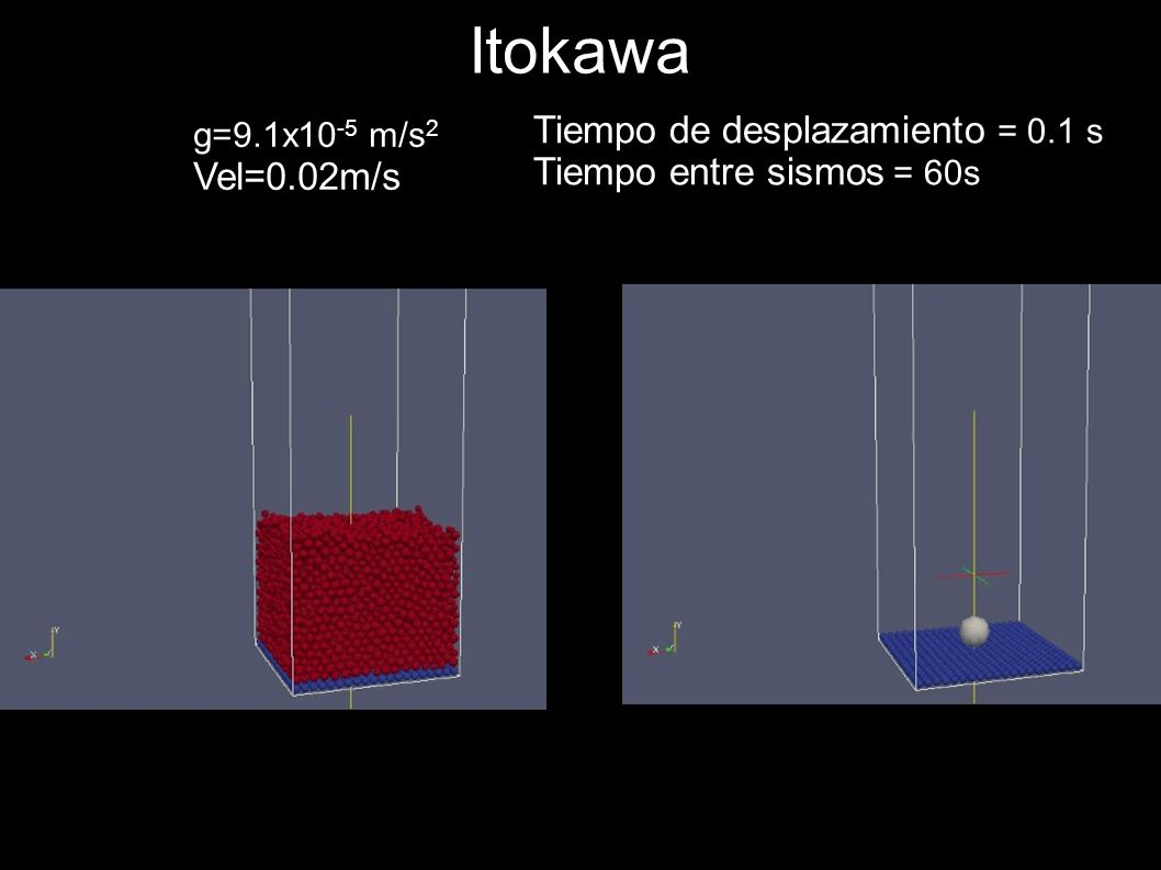 Itokawa g=9.1x10 -5 m/s 2 Vel=0.02m/s Tiempo de desplazamiento = 0.1 s Tiempo entre sismos = 60s