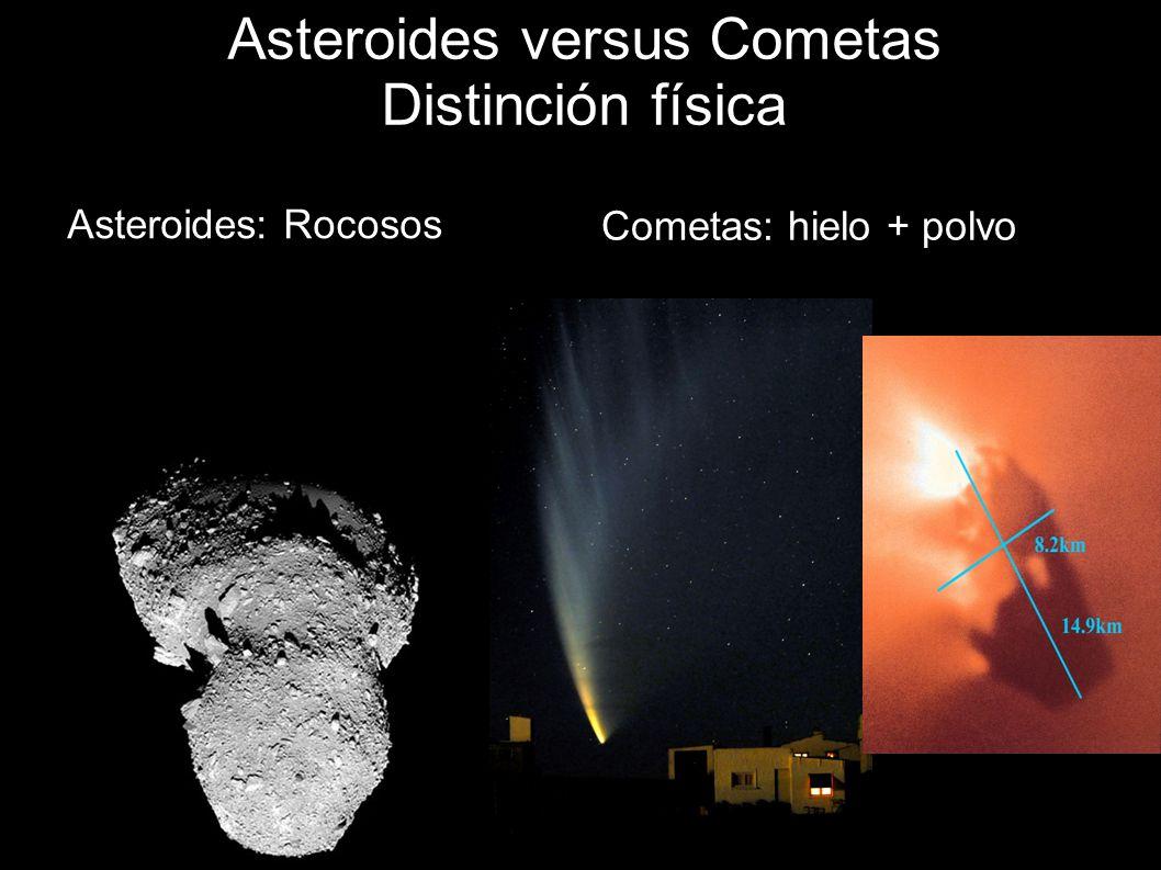 Asteroides versus Cometas Distinción física Asteroides: Rocosos Cometas: hielo + polvo