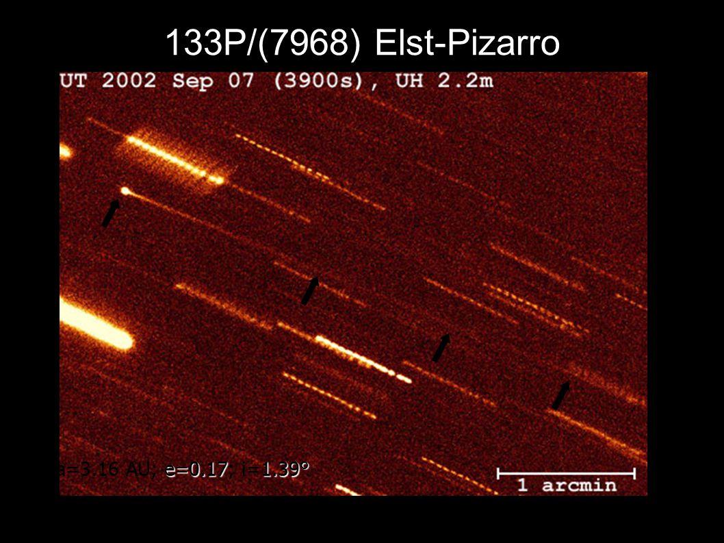 e=0.171.39° a=3.16 AU; e=0.17; i=1.39° Hsieh et al. (2004) 133P/(7968) Elst-Pizarro