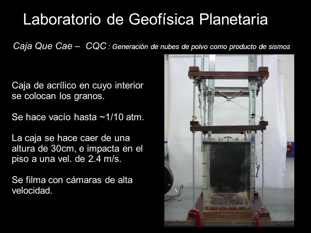 Laboratorio de Geofísica Planetaria Caja Que Cae – CQC : Generación de nubes de polvo como producto de sismos Caja de acrílico en cuyo interior se col