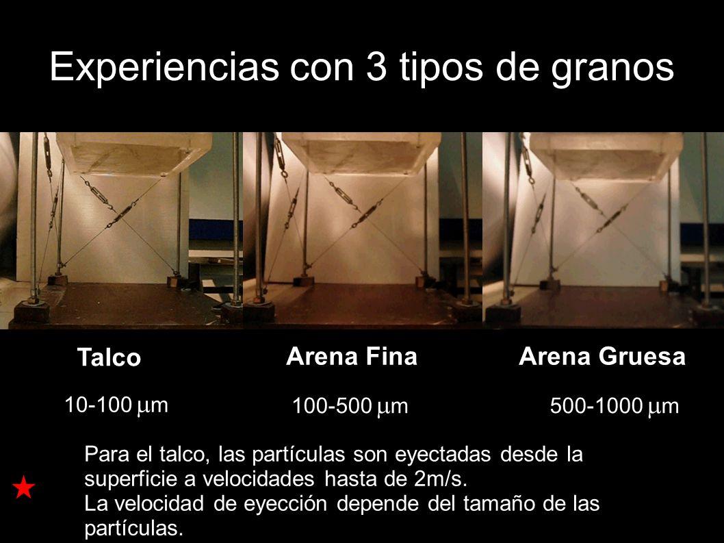 Experiencias con 3 tipos de granos Talco Arena FinaArena Gruesa 100-500 m500-1000 m 10-100 m Para el talco, las partículas son eyectadas desde la supe