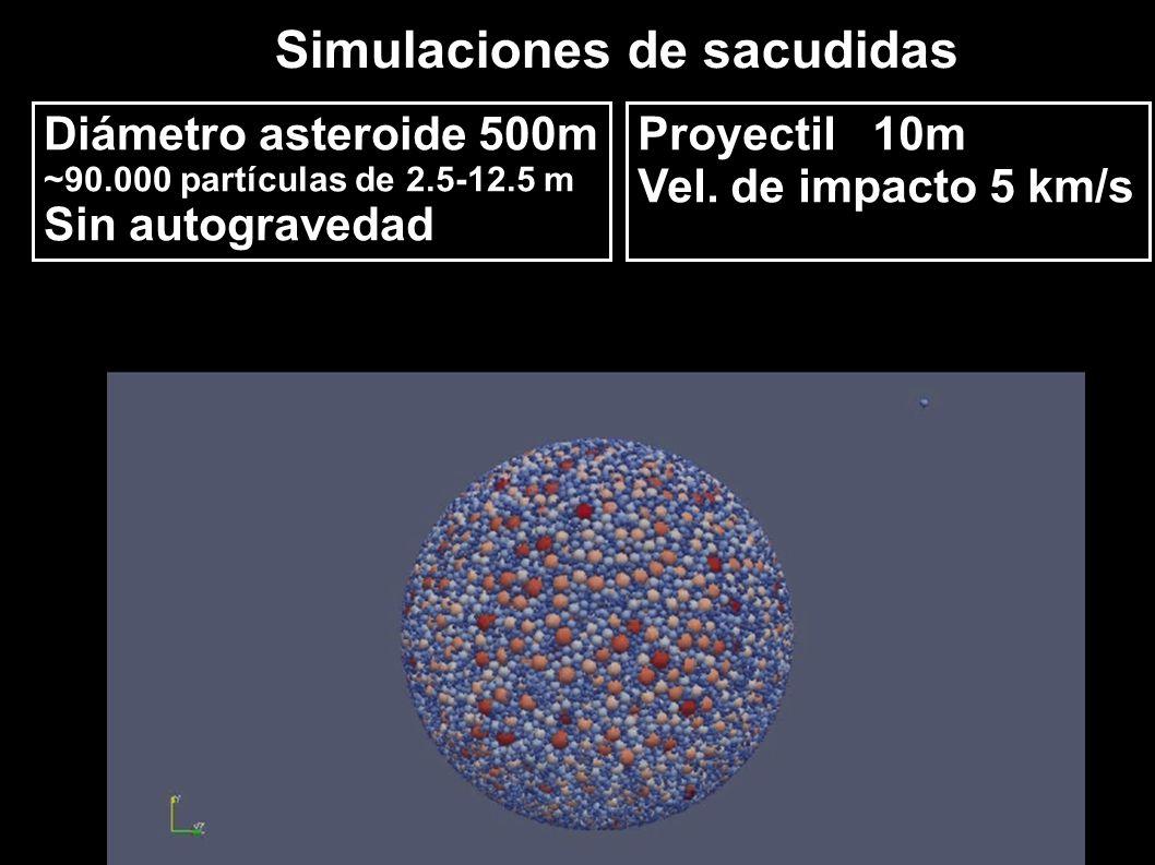 Diámetro asteroide 500m ~90.000 partículas de 2.5-12.5 m Sin autogravedad Proyectil 10m Vel. de impacto 5 km/s Simulaciones de sacudidas